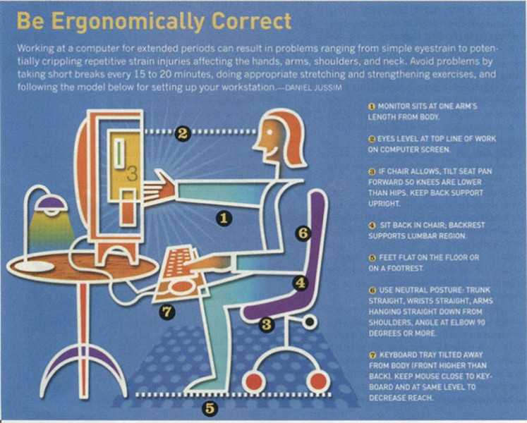 computer ergonomics illustration