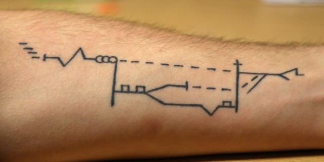 Ressler's tattoo of the Heilsgeschichte timeline.